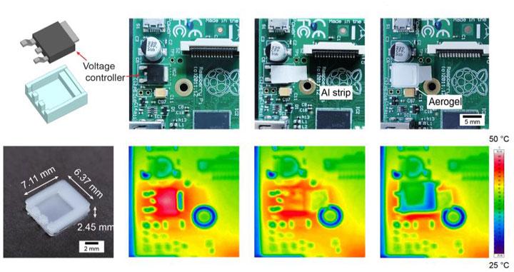 سنجش عملکرد Aerogel پرینت سه بعدی عایق های مینیاتوری