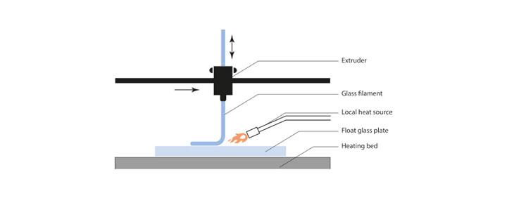 پرینت سه بعدی در نصب شیشه ی نمای ساختمان