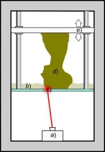 پرینت سه بعدی SLA