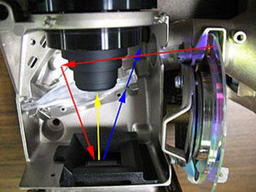 نمای داخلی یک پروژکتور تک چیپی