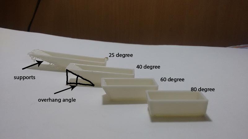 سفارش پرینت سه بعدی