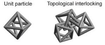 واحد های هشت ضلعی که پارچه را تشکیل می دهند