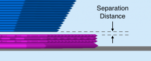 Skirt ،Raft و Brim در پرینت سه بعدی- تنظیمات جداسازی قایق